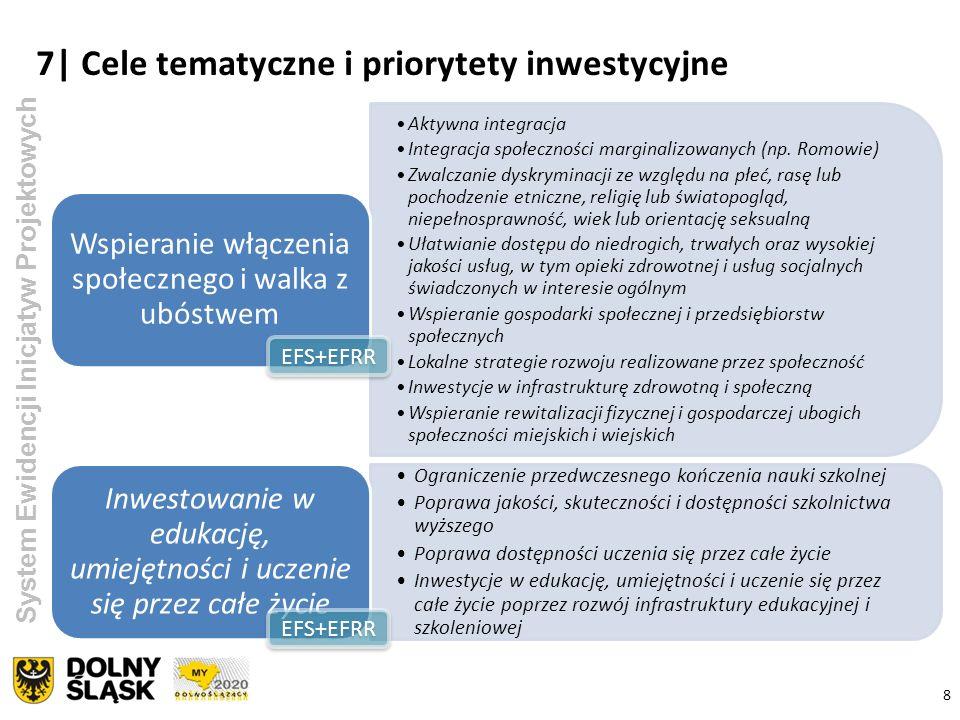 8 7| Cele tematyczne i priorytety inwestycyjne System Ewidencji Inicjatyw Projektowych Aktywna integracja Integracja społeczności marginalizowanych (n