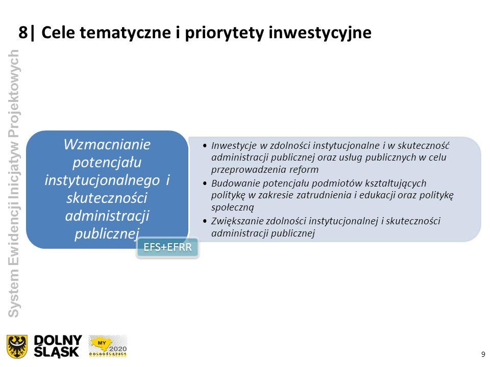 9 8| Cele tematyczne i priorytety inwestycyjne System Ewidencji Inicjatyw Projektowych Inwestycje w zdolności instytucjonalne i w skuteczność administ