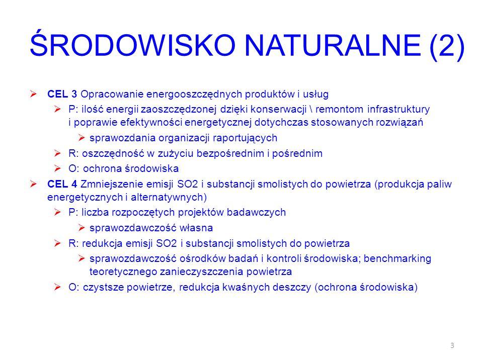 ŚRODOWISKO NATURALNE (2) CEL 3 Opracowanie energooszczędnych produktów i usług P: ilość energii zaoszczędzonej dzięki konserwacji \ remontom infrastruktury i poprawie efektywności energetycznej dotychczas stosowanych rozwiązań sprawozdania organizacji raportujących R: oszczędność w zużyciu bezpośrednim i pośrednim O: ochrona środowiska CEL 4 Zmniejszenie emisji SO2 i substancji smolistych do powietrza (produkcja paliw energetycznych i alternatywnych) P: liczba rozpoczętych projektów badawczych sprawozdawczość własna R: redukcja emisji SO2 i substancji smolistych do powietrza sprawozdawczość ośrodków badań i kontroli środowiska; benchmarking teoretycznego zanieczyszczenia powietrza O: czystsze powietrze, redukcja kwaśnych deszczy (ochrona środowiska) 3