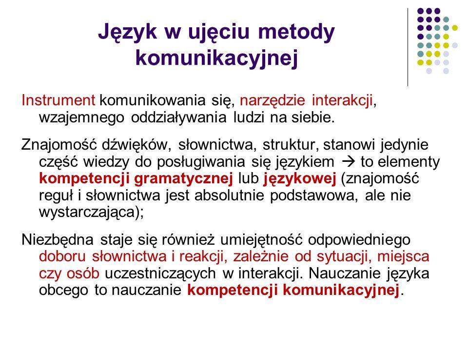 Język w ujęciu metody komunikacyjnej Instrument komunikowania się, narzędzie interakcji, wzajemnego oddziaływania ludzi na siebie. Znajomość dźwięków,