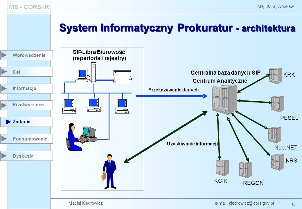 Maciej Kiedrowicz e-mail: kiedrowicz@cors.gov.pl 13 Maj 2005, Wrocław MS - CORSiIR Wprowadzenie Podsumowanie Cel Informacja Przetwarzanie Zadania Dysk