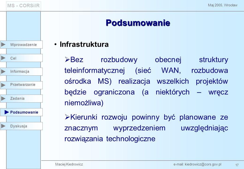 Maciej Kiedrowicz e-mail: kiedrowicz@cors.gov.pl 17 Maj 2005, Wrocław MS - CORSiIR Podsumowanie Wprowadzenie Podsumowanie Cel Informacja Przetwarzanie