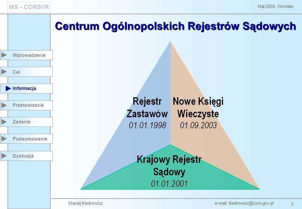 Maciej Kiedrowicz e-mail: kiedrowicz@cors.gov.pl 4 Maj 2005, Wrocław MS - CORSiIR Wymiana informacji W ramach systemów CORS (dla jednostek resortu) Zasilanie danymi aplikacji centralnych CORS: KRS, NKW, SIP, RZ Świadczenie usług typu Wpis, Udzielenie informacji (CI) Współpraca z innymi podmiotami krajowymi: np.