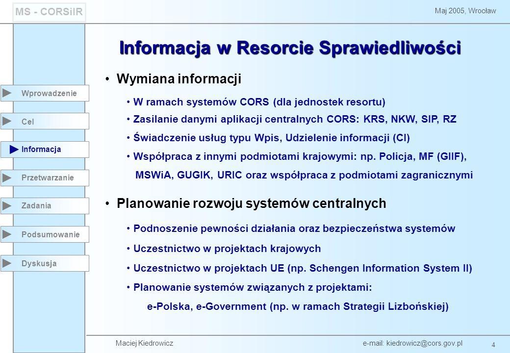 Maciej Kiedrowicz e-mail: kiedrowicz@cors.gov.pl 15 Maj 2005, Wrocław MS - CORSiIR Wprowadzenie Podsumowanie Cel Informacja Przetwarzanie Zadania Dyskusja