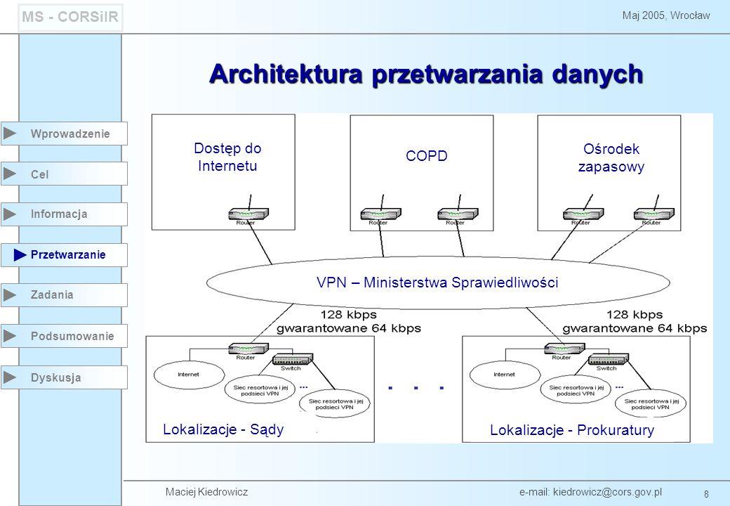 Maciej Kiedrowicz e-mail: kiedrowicz@cors.gov.pl 8 Maj 2005, Wrocław MS - CORSiIR Cel Informacja Podsumowanie Przetwarzanie Zadania Dyskusja Wprowadze