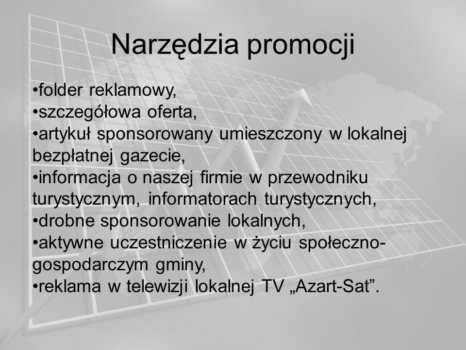 Narzędzia promocji folder reklamowy, szczegółowa oferta, artykuł sponsorowany umieszczony w lokalnej bezpłatnej gazecie, informacja o naszej firmie w