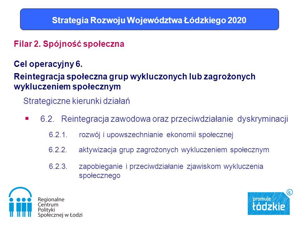 Strategiczne kierunki działań 6.2. Reintegracja zawodowa oraz przeciwdziałanie dyskryminacji 6.2.1.