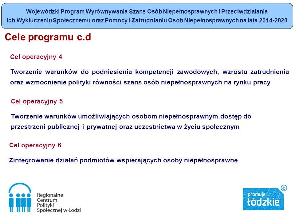 Cele programu c.d Cel operacyjny 4 Tworzenie warunków do podniesienia kompetencji zawodowych, wzrostu zatrudnienia oraz wzmocnienie polityki równości szans osób niepełnosprawnych na rynku pracy Cel operacyjny 5 Tworzenie warunków umożliwiających osobom niepełnosprawnym dostęp do przestrzeni publicznej i prywatnej oraz uczestnictwa w życiu społecznym Cel operacyjny 6 Zintegrowanie działań podmiotów wspierających osoby niepełnosprawne Wojewódzki Program Wyrównywania Szans Osób Niepełnosprawnych i Przeciwdziałania Ich Wykluczeniu Społecznemu oraz Pomocy i Zatrudnianiu Osób Niepełnosprawnych na lata 2014-2020