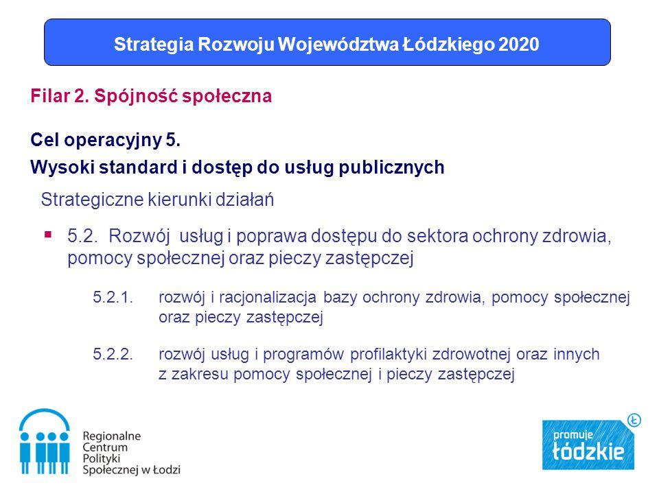 Strategiczne kierunki działań 6.1.Przeciwdziałanie ubóstwu ekonomicznemu 6.1.1.