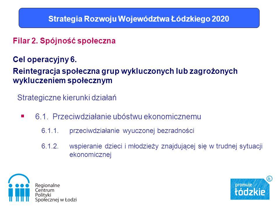Strategiczne kierunki działań 6.1. Przeciwdziałanie ubóstwu ekonomicznemu 6.1.1.
