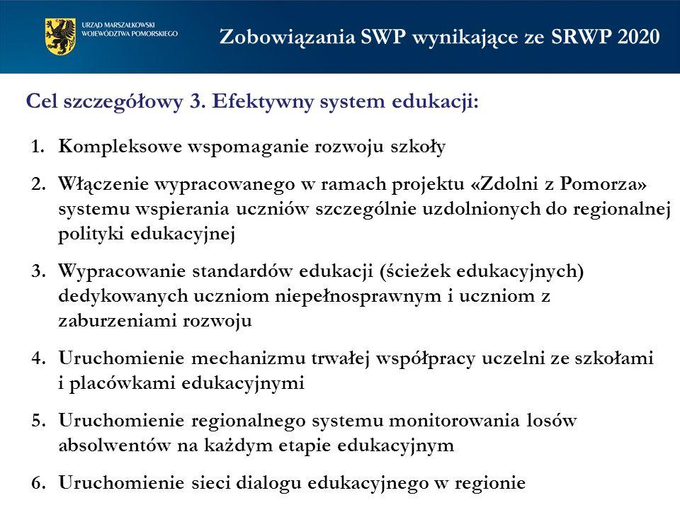 Projekt RPO 2014 – 2020 Priorytet 3.