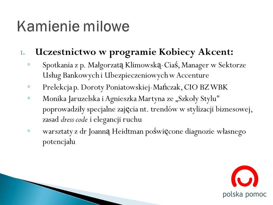 1. Uczestnictwo w programie Kobiecy Akcent: Spotkania z p. Małgorzat ą Klimowsk ą -Cia ś, Manager w Sektorze Usług Bankowych i Ubezpieczeniowych w Acc