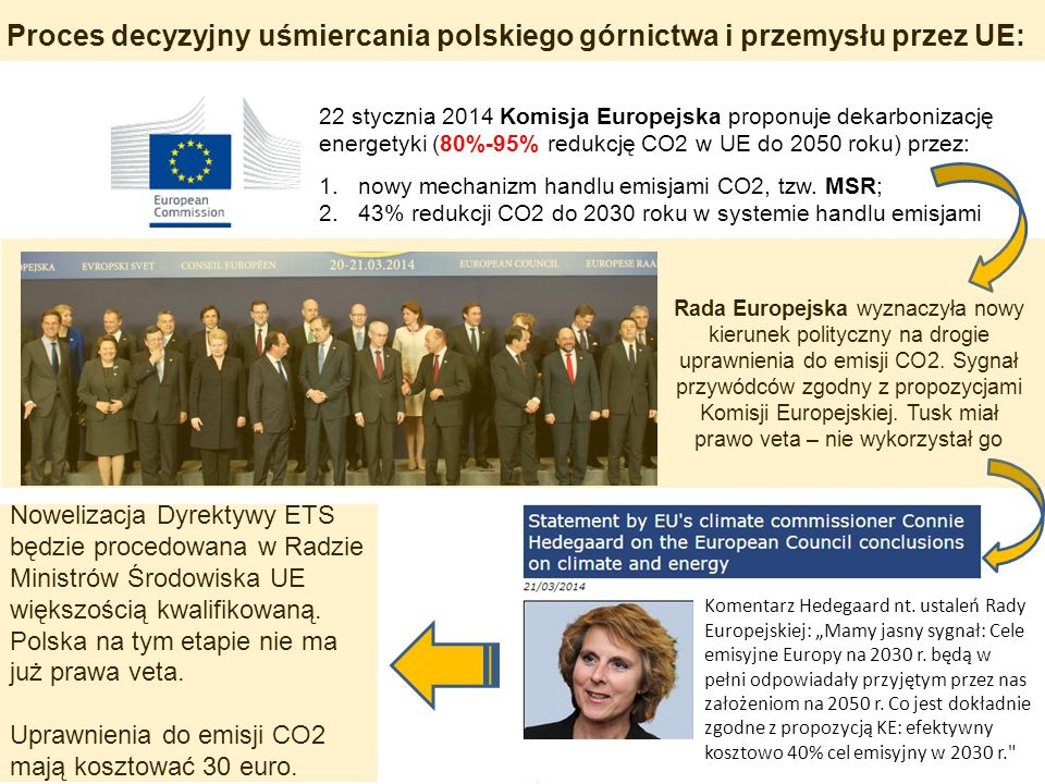 Proces decyzyjny uśmiercania polskiego górnictwa i przemysłu przez UE: Rada Europejska wyznaczyła nowy kierunek polityczny na drogie uprawnienia do em