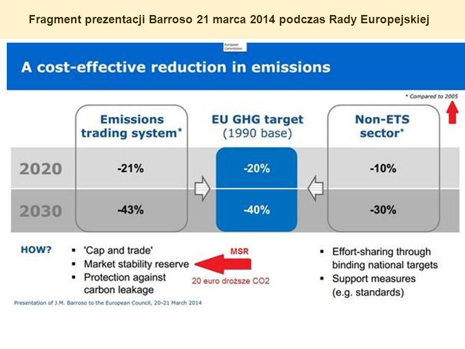 Fragment prezentacji Barroso 21 marca 2014 podczas Rady Europejskiej