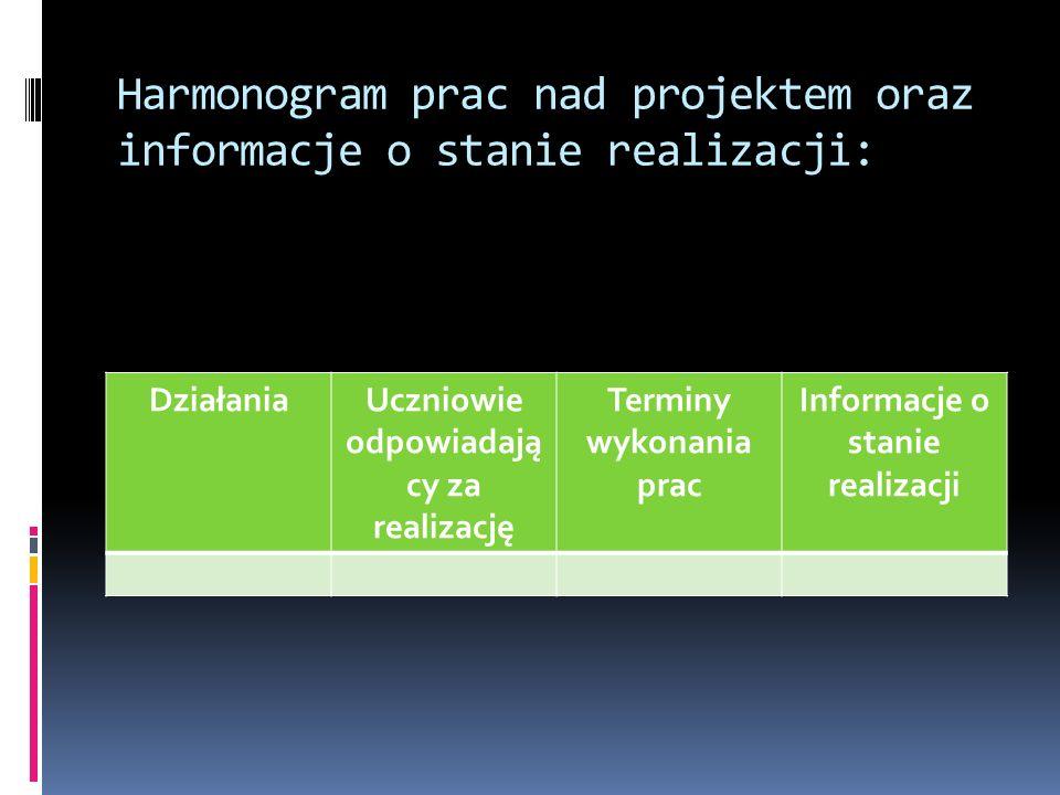 Harmonogram prac nad projektem oraz informacje o stanie realizacji: DziałaniaUczniowie odpowiadają cy za realizację Terminy wykonania prac Informacje