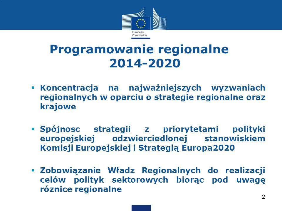 Programowanie regionalne 2014-2020 Koncentracja na działaniach zapewniających tworzenie miejsc pracy oraz włączenie społeczne Uwzględnienie doświadczeń w kreowaniu polityki regionalnej oraz planowaniu działań w oparciu o wnioski z ewaluacji Logika interwencji: adekwatność propozycji działań do diagnozą i zgodność z realnymi potrzebami Monitorowanie rezultatów: efektywność zatrudnieniowa, tworzone miejsca pracy, jakość miejsc pracy, redukcja biedy - aktywne właczenie 3