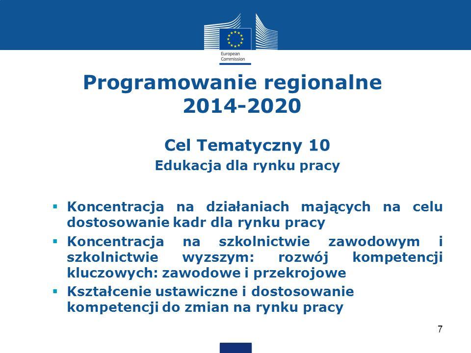 Programowanie regionalne 2014-2020 Cel Tematyczny 10 Edukacja dla rynku pracy Koncentracja na działaniach mających na celu dostosowanie kadr dla rynku pracy Koncentracja na szkolnictwie zawodowym i szkolnictwie wyzszym: rozwój kompetencji kluczowych: zawodowe i przekrojowe Kształcenie ustawiczne i dostosowanie kompetencji do zmian na rynku pracy 7