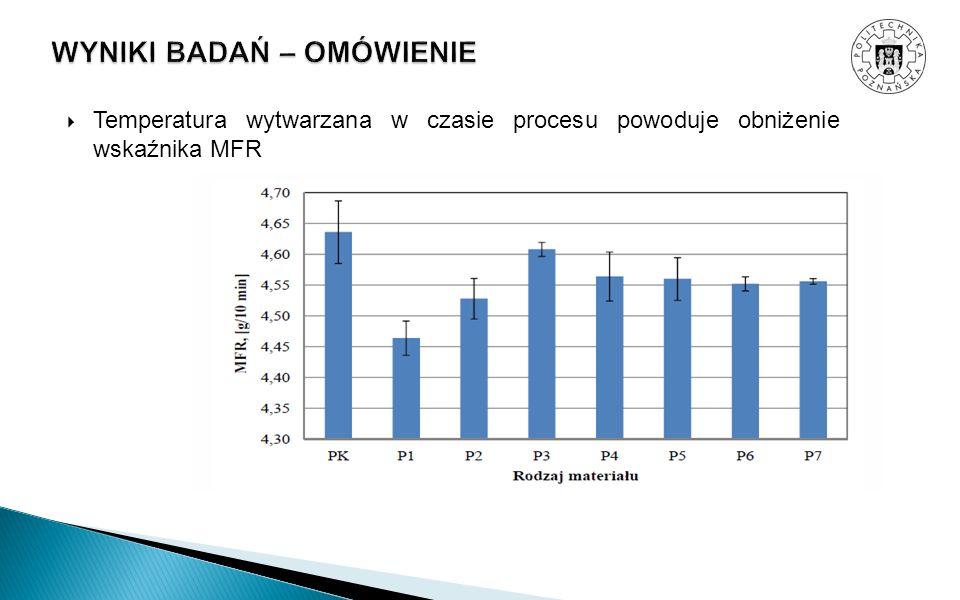 Temperatura wytwarzana w czasie procesu powoduje obniżenie wskaźnika MFR