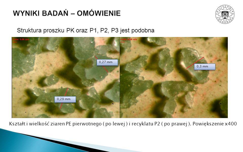 Struktura proszku PK oraz P1, P2, P3 jest podobna Kształt i wielkość ziaren PE pierwotnego ( po lewej ) i recyklatu P2 ( po prawej ). Powiększenie x40