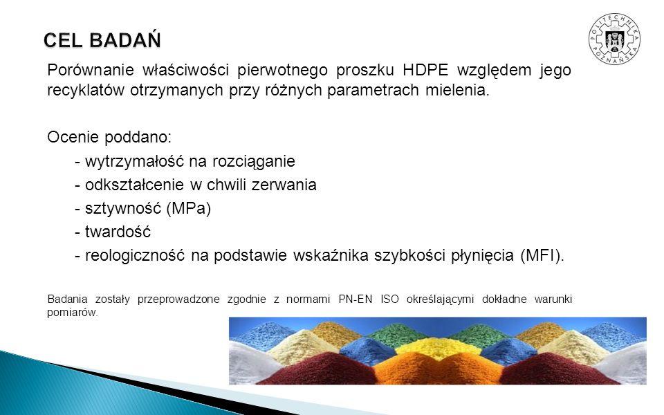 Porównanie właściwości pierwotnego proszku HDPE względem jego recyklatów otrzymanych przy różnych parametrach mielenia. Ocenie poddano: - wytrzymałość