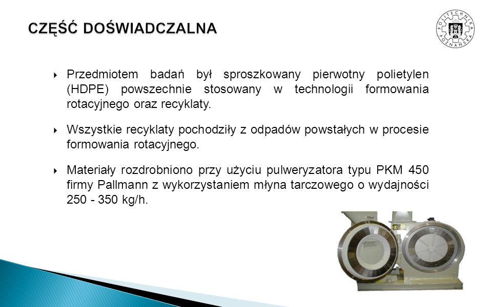 Oznaczenia: PK – proszek pierwotny, EEC typu Egyeuroptene MD 3804U P1 – proszek uzyskany z recyklatu, prędkość podawania materiału 64 [g/s], P2 – proszek uzyskany z recyklatu, prędkość podawania materiału 88 [g/s], P3 – proszek uzyskany z recyklatu, prędkość podawania materiału 62 [g/s], P4-P7 – proszek uzyskany z recyklatu, różne stopnie dozowania powietrza Oznaczenia próbekPKP1P2P3 Rodzaj HDPEpierwotnywtórny Prędkość podawania tworzywa-64 [g/s]88 [g/s]50 [g/s] Obciążenie pulweryzatora-77 [A]92 [A]62 [A] Temperatura-42 []48 []39 [] Wydajność procesu-225 [kg/h]310 [kg/h]175 [kg/h]
