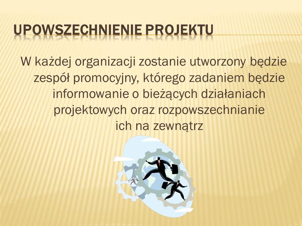W każdej organizacji zostanie utworzony będzie zespół promocyjny, którego zadaniem będzie informowanie o bieżących działaniach projektowych oraz rozpowszechnianie ich na zewnątrz