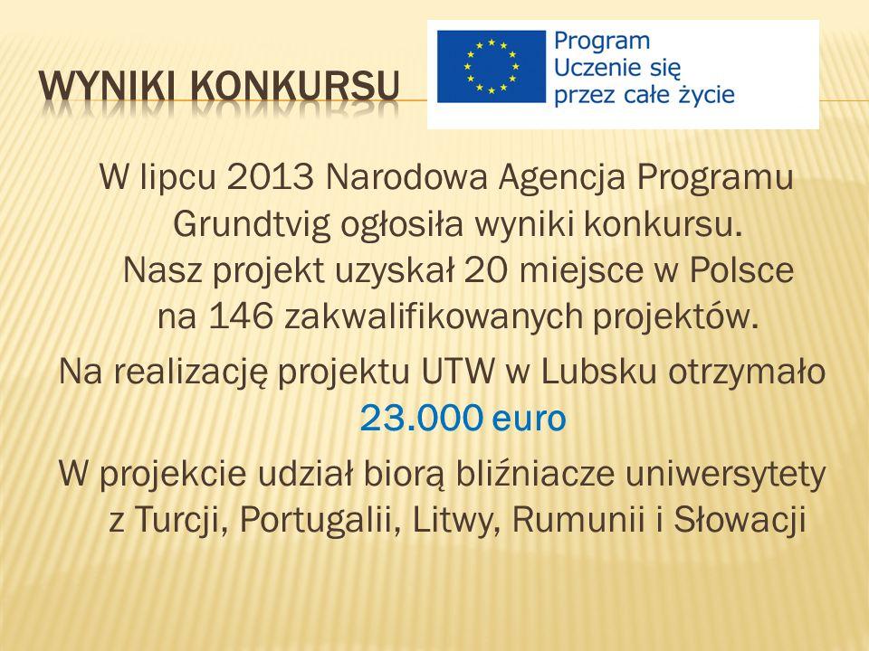 Rumunia-10.2013 Słowacja-03.2014 Turcja-06.2014 Portugalia 09.2014 Litwa-04.2015 Polska-06.2015
