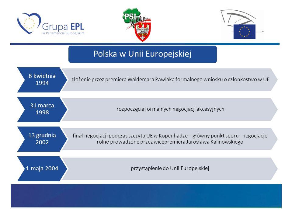 Polska w Unii Europejskiej 8 kwietnia 1994 złożenie przez premiera Waldemara Pawlaka formalnego wniosku o członkostwo w UE 31 marca 1998 rozpoczęcie formalnych negocjacji akcesyjnych 13 grudnia 2002 finał negocjacji podczas szczytu UE w Kopenhadze – główny punkt sporu - negocjacje rolne prowadzone przez wicepremiera Jarosława Kalinowskiego 1 maja 2004 przystąpienie do Unii Europejskiej
