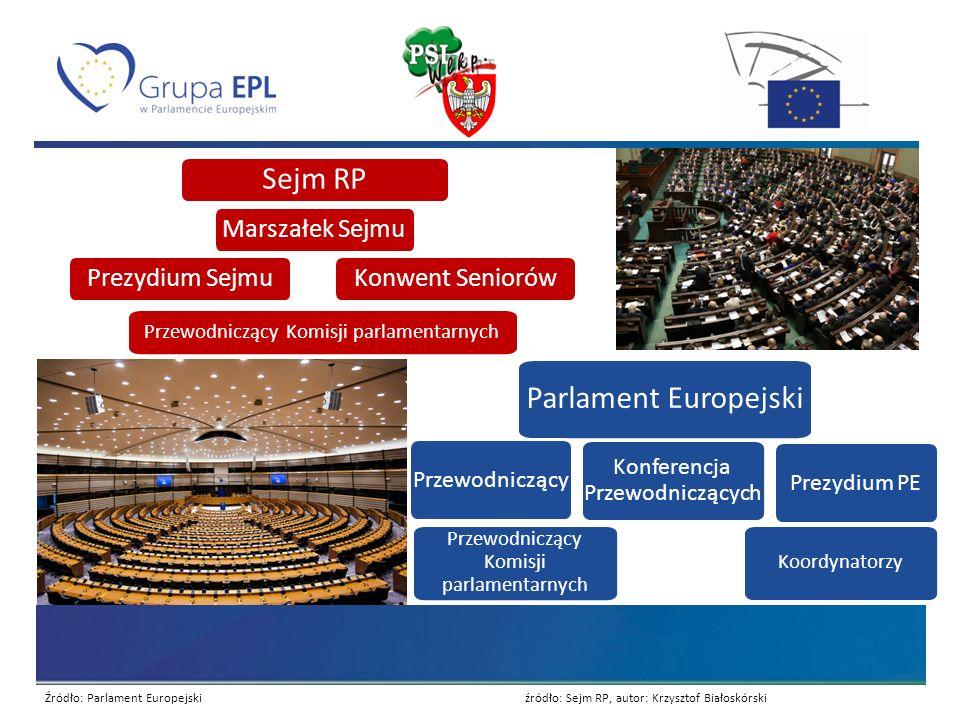 Parlament Europejski Przewodniczący Konferencja Przewodniczących Przewodniczący Komisji parlamentarnych Koordynatorzy Źródło: Parlament Europejskiźród