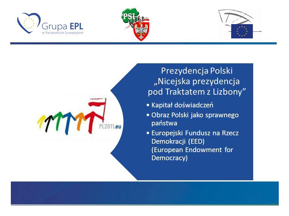 Prezydencja Polski Nicejska prezydencja pod Traktatem z Lizbony Kapitał doświadczeń Obraz Polski jako sprawnego państwa Europejski Fundusz na Rzecz Demokracji (EED) (European Endowment for Democracy)