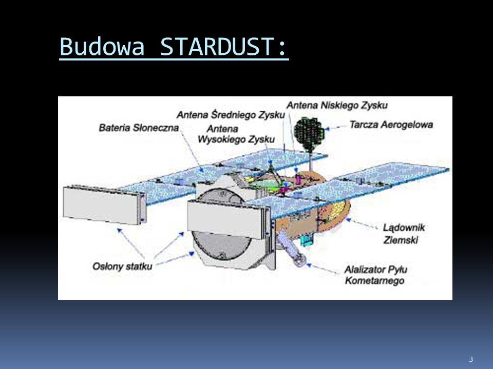 14 Odkrycia: 2006.01.20 W laboratorium Johnston Space Center otwarto kapsułę Stardust.