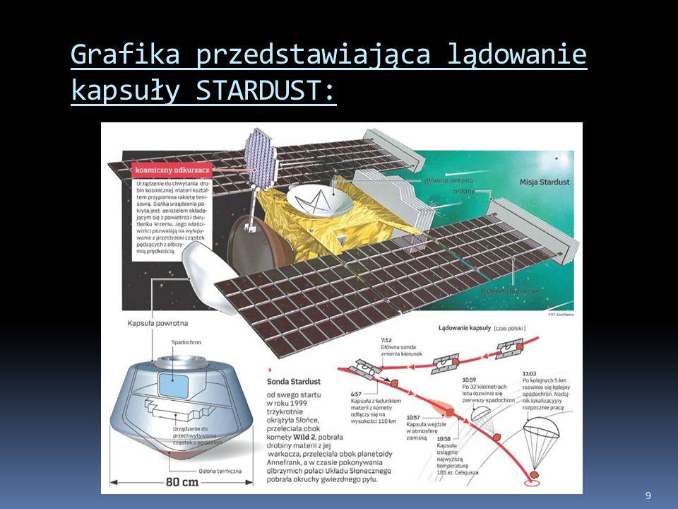 9 Grafika przedstawiająca lądowanie kapsuły STARDUST: