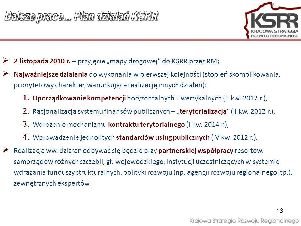 13 2 listopada 2010 r. – przyjęcie mapy drogowej do KSRR przez RM; Najważniejsze działania do wykonania w pierwszej kolejności (stopień skomplikowania
