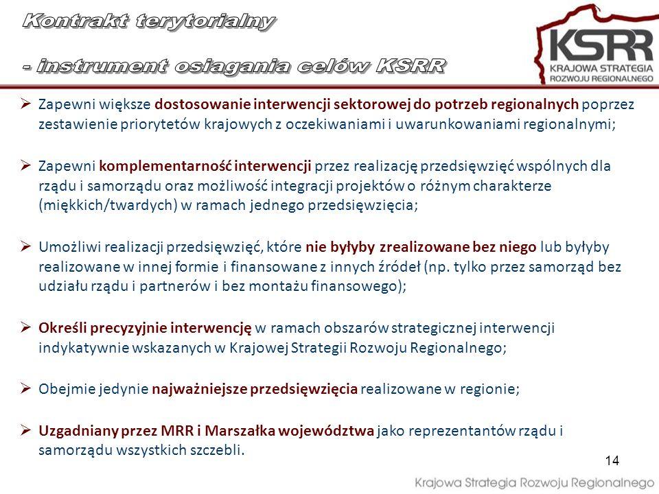 14 Zapewni większe dostosowanie interwencji sektorowej do potrzeb regionalnych poprzez zestawienie priorytetów krajowych z oczekiwaniami i uwarunkowan