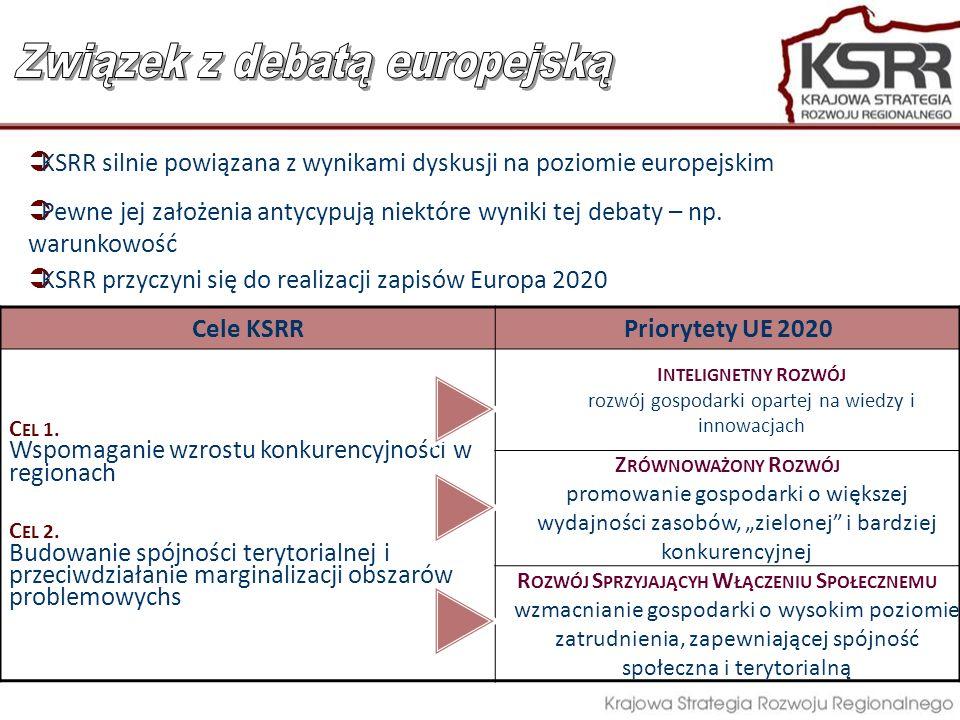 6 Cele KSRRPriorytety UE 2020 C EL 1. Wspomaganie wzrostu konkurencyjności w regionach C EL 2. Budowanie spójności terytorialnej i przeciwdziałanie ma