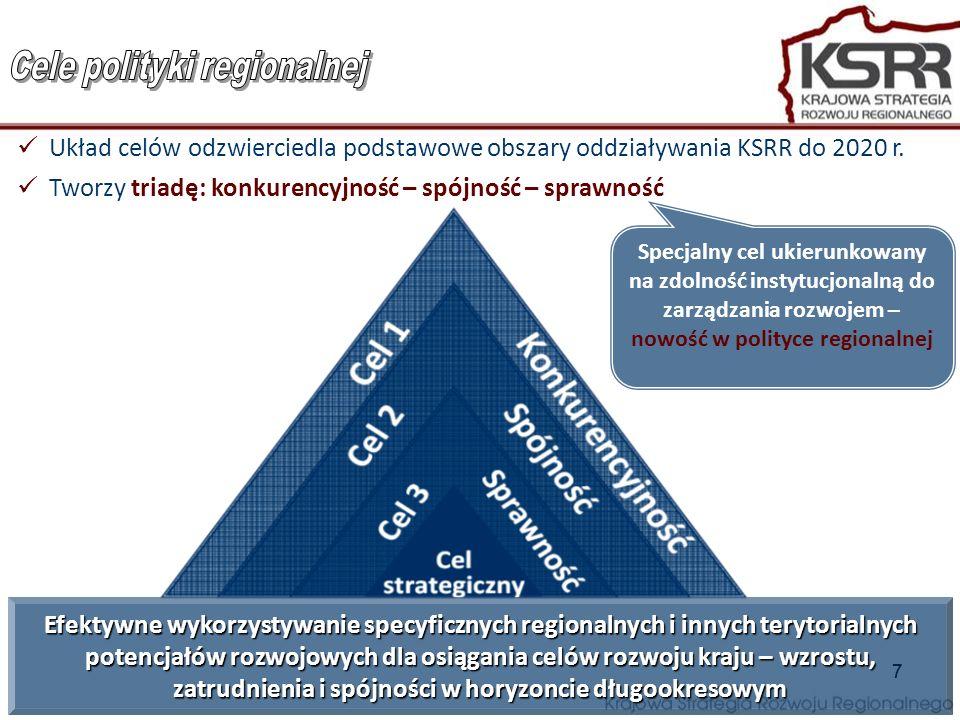 77 Układ celów odzwierciedla podstawowe obszary oddziaływania KSRR do 2020 r. Tworzy triadę: konkurencyjność – spójność – sprawność Efektywne wykorzys