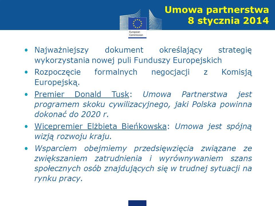 Najważniejszy dokument określający strategię wykorzystania nowej puli Funduszy Europejskich Rozpoczęcie formalnych negocjacji z Komisją Europejską.