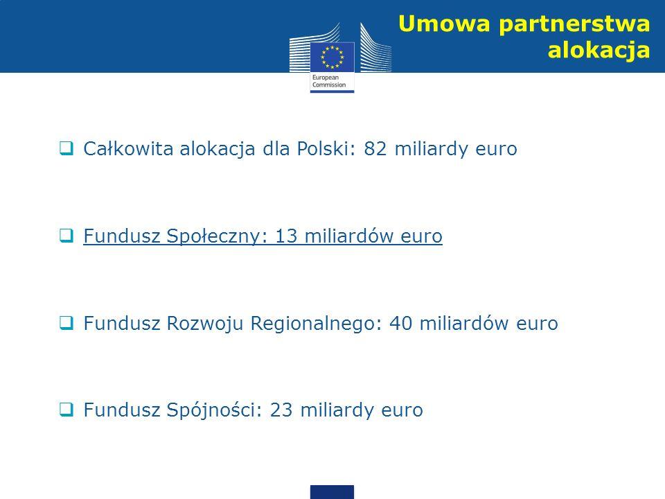 Całkowita alokacja dla Polski: 82 miliardy euro Fundusz Społeczny: 13 miliardów euro Fundusz Rozwoju Regionalnego: 40 miliardów euro Fundusz Spójności: 23 miliardy euro Umowa partnerstwa alokacja