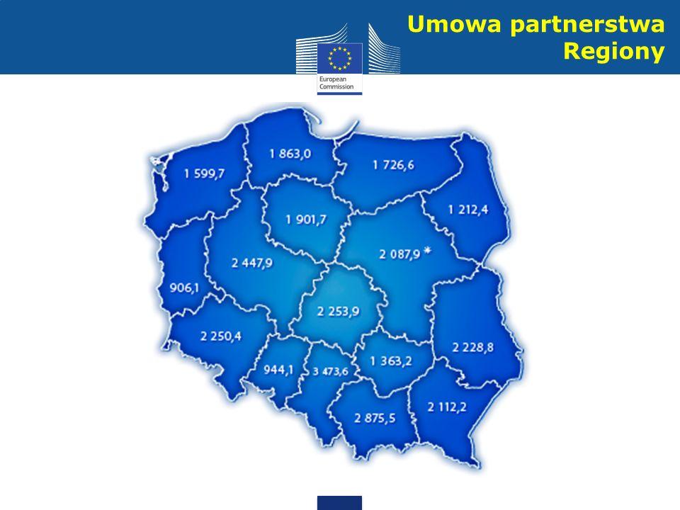 Umowa partnerstwa Regiony
