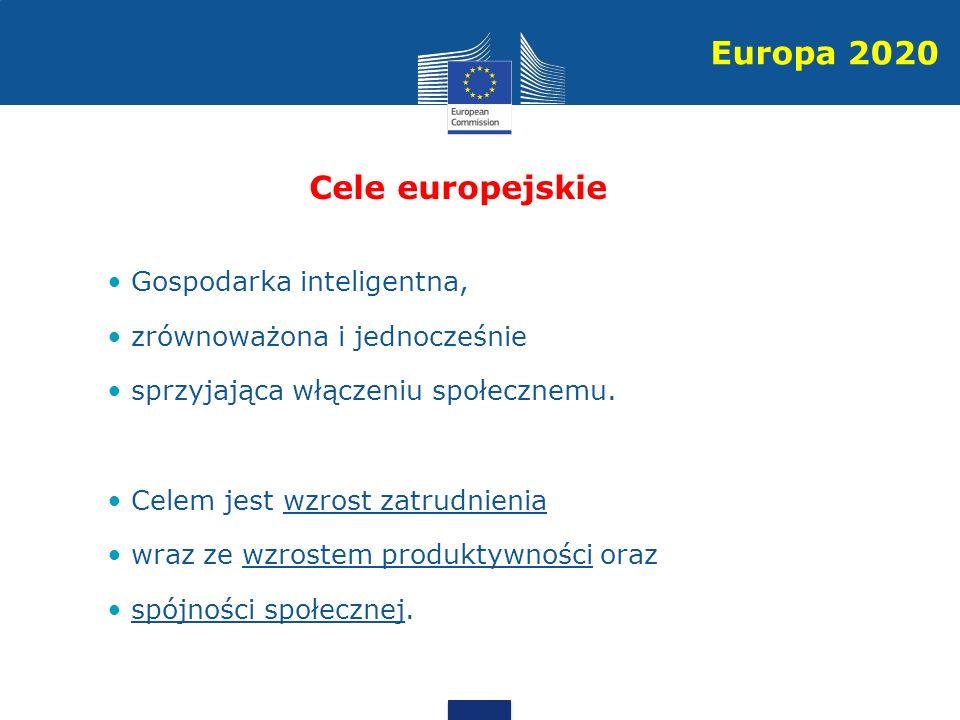 Cele europejskie Gospodarka inteligentna, zrównoważona i jednocześnie sprzyjająca włączeniu społecznemu.