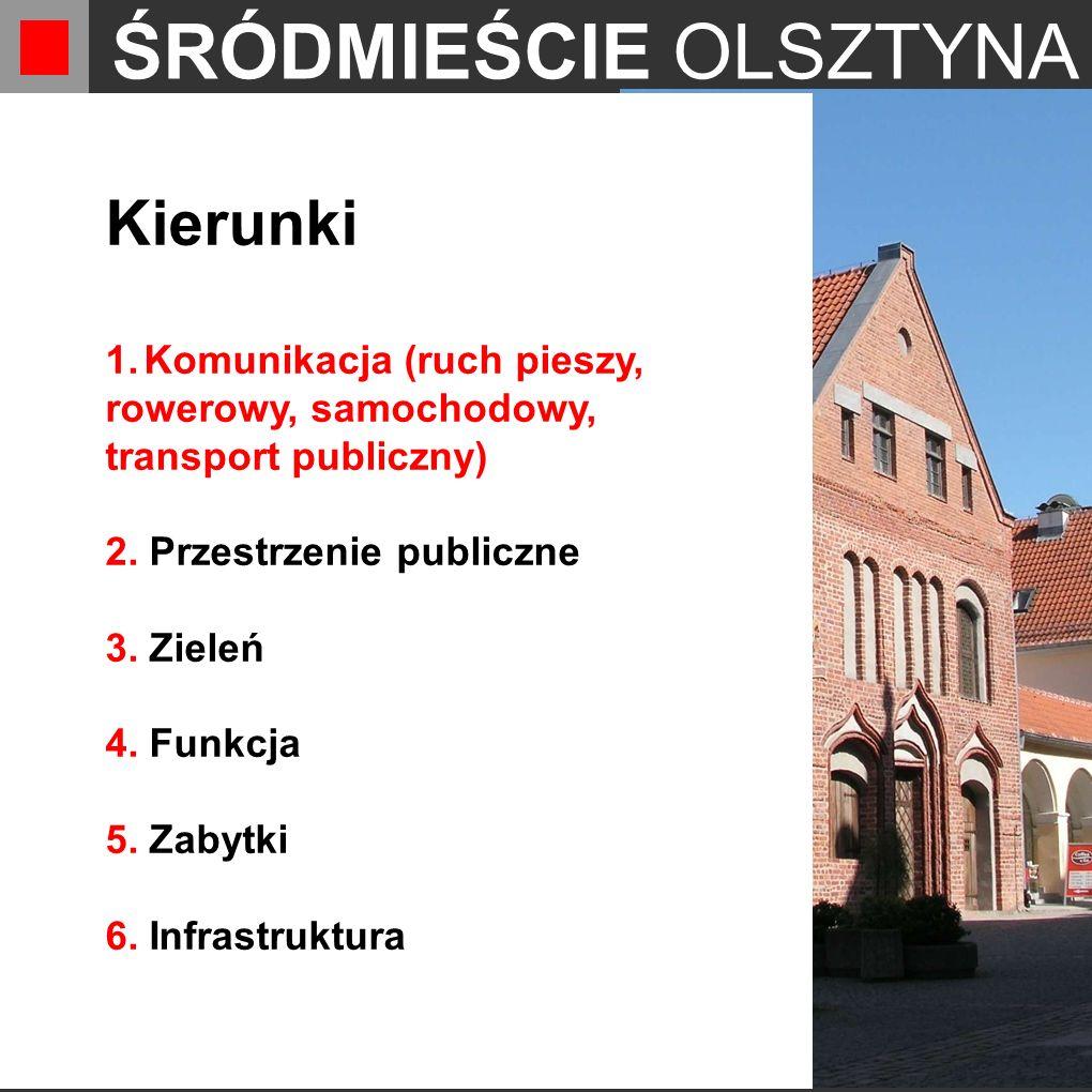 ŚRÓDMIEŚCIE OLSZTYNA Kierunki 1.Komunikacja (ruch pieszy, rowerowy, samochodowy, transport publiczny) 2.