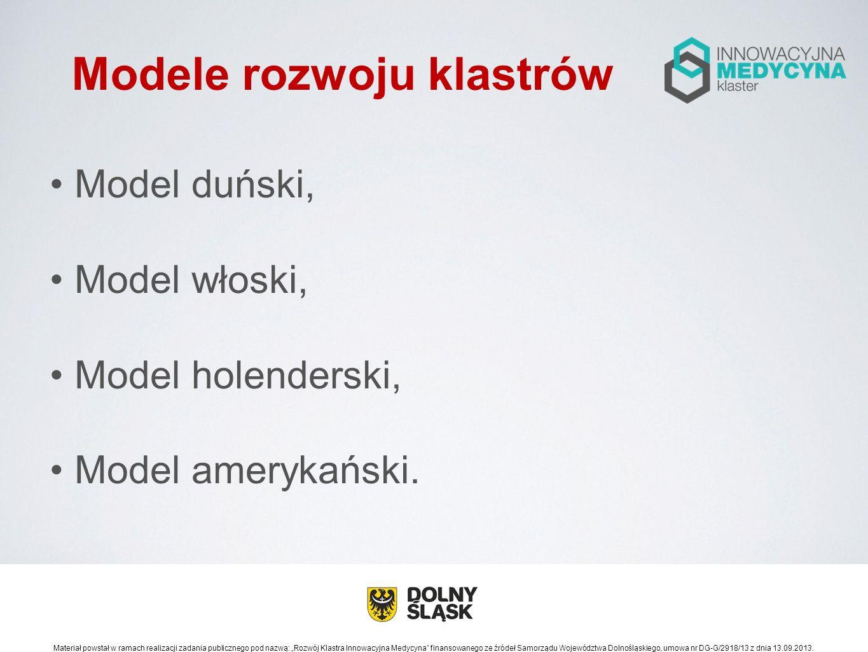 Modele rozwoju klastrów Model duński, Model włoski, Model holenderski, Model amerykański. Materiał powstał w ramach realizacji zadania publicznego pod