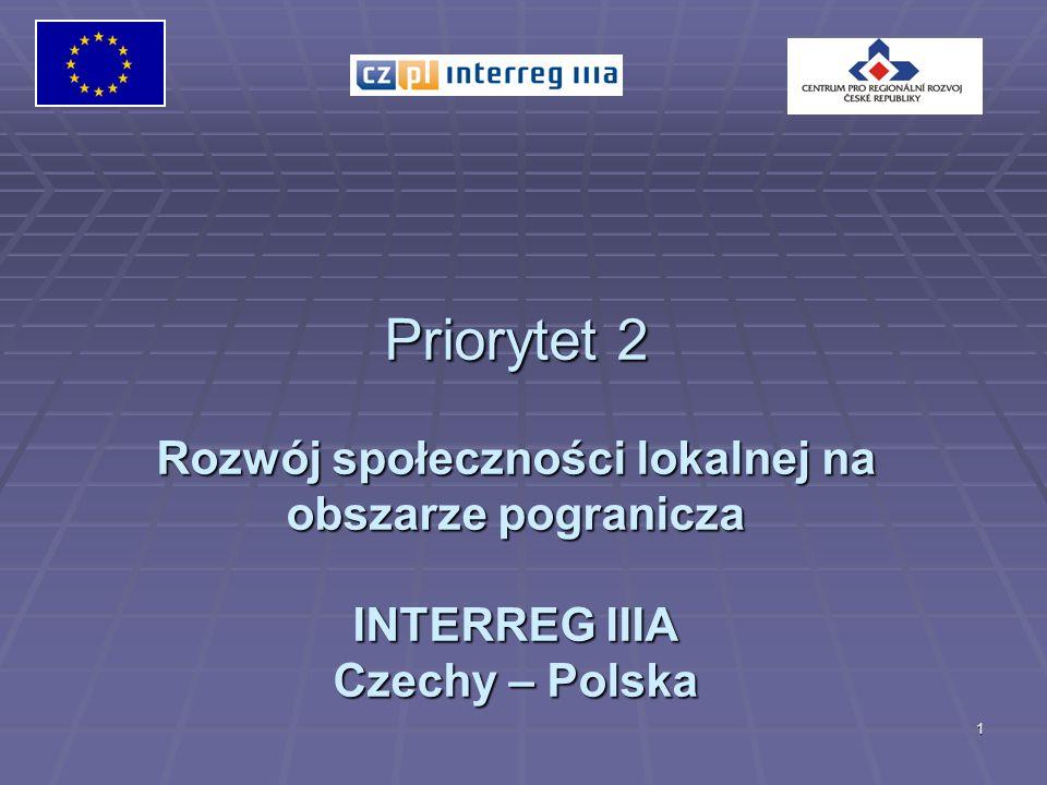 1 Priorytet 2 Rozwój społeczności lokalnej na obszarze pogranicza INTERREG IIIA Czechy – Polska