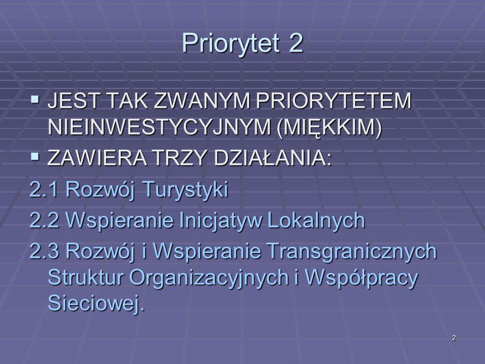 2 Priorytet 2 JEST TAK ZWANYM PRIORYTETEM NIEINWESTYCYJNYM (MIĘKKIM) JEST TAK ZWANYM PRIORYTETEM NIEINWESTYCYJNYM (MIĘKKIM) ZAWIERA TRZY DZIAŁANIA: ZAWIERA TRZY DZIAŁANIA: 2.1 Rozwój Turystyki 2.2 Wspieranie Inicjatyw Lokalnych 2.3 Rozwój i Wspieranie Transgranicznych Struktur Organizacyjnych i Współpracy Sieciowej.