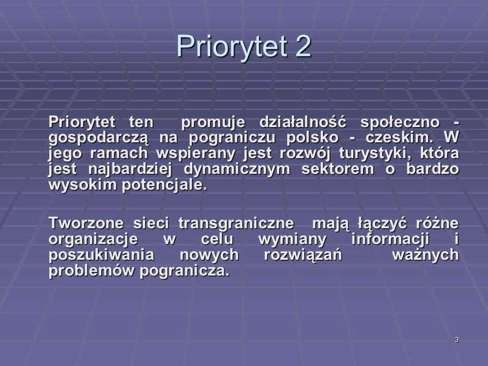 3 Priorytet 2 Priorytet ten promuje działalność społeczno - gospodarczą na pograniczu polsko - czeskim.