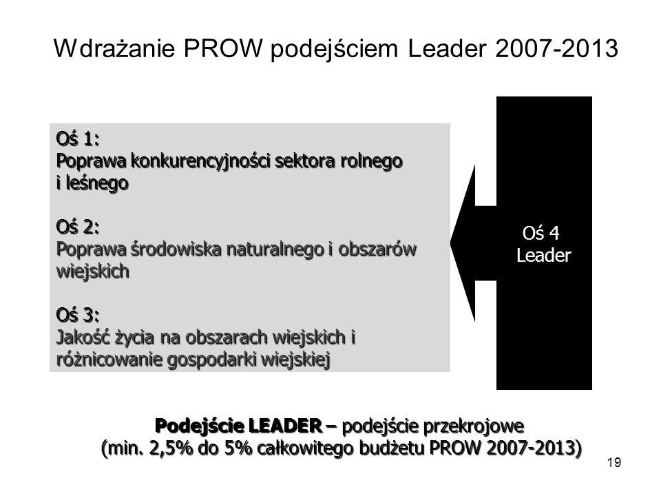 19 Oś 4 Leader Wdrażanie PROW podejściem Leader 2007-2013 Oś 1: Poprawa konkurencyjności sektora rolnego i leśnego Oś 2: Poprawa środowiska naturalnego i obszarów wiejskich Oś 3: Jakość życia na obszarach wiejskich i różnicowanie gospodarki wiejskiej Podejście LEADER – podejście przekrojowe (min.