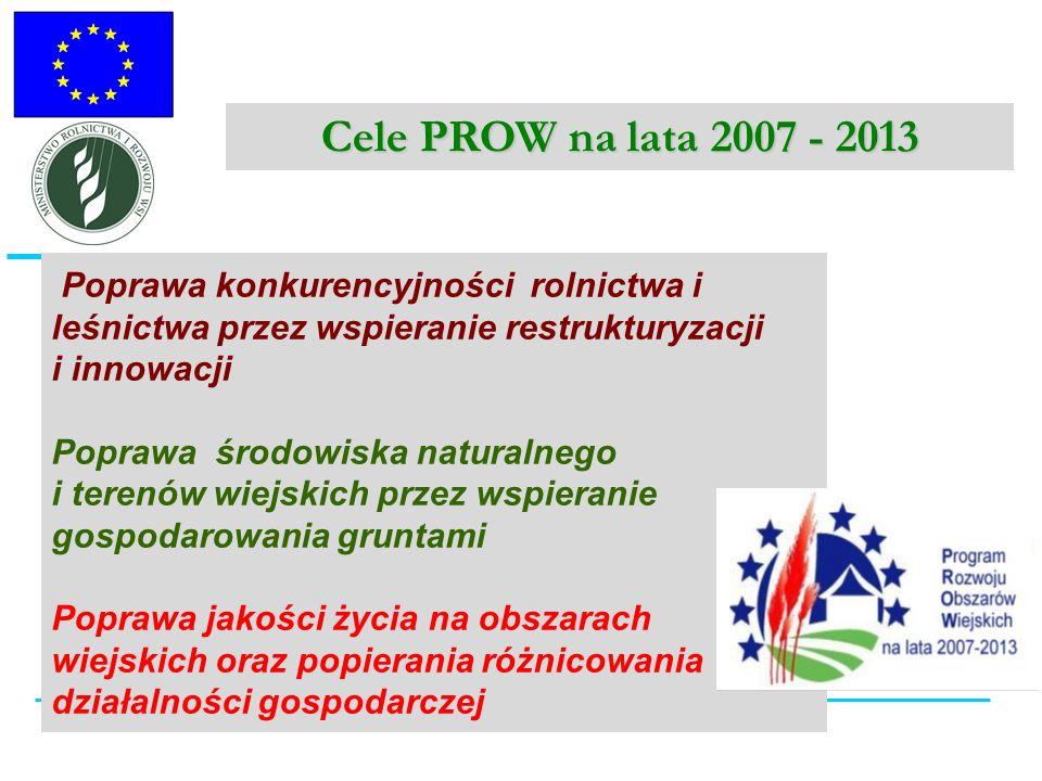 Cele PROW na lata 2007 - 2013 Poprawa konkurencyjności rolnictwa i leśnictwa przez wspieranie restrukturyzacji i innowacji Poprawa środowiska naturalnego i terenów wiejskich przez wspieranie gospodarowania gruntami Poprawa jakości życia na obszarach wiejskich oraz popierania różnicowania działalności gospodarczej