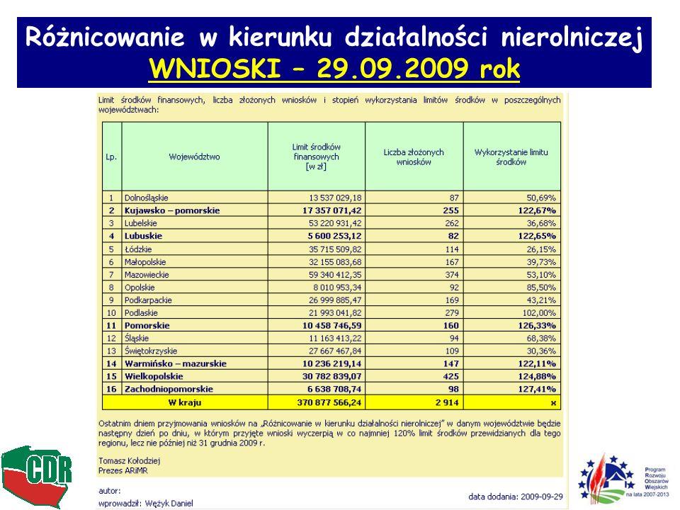 Różnicowanie w kierunku działalności nierolniczej WNIOSKI – 29.09.2009 rok