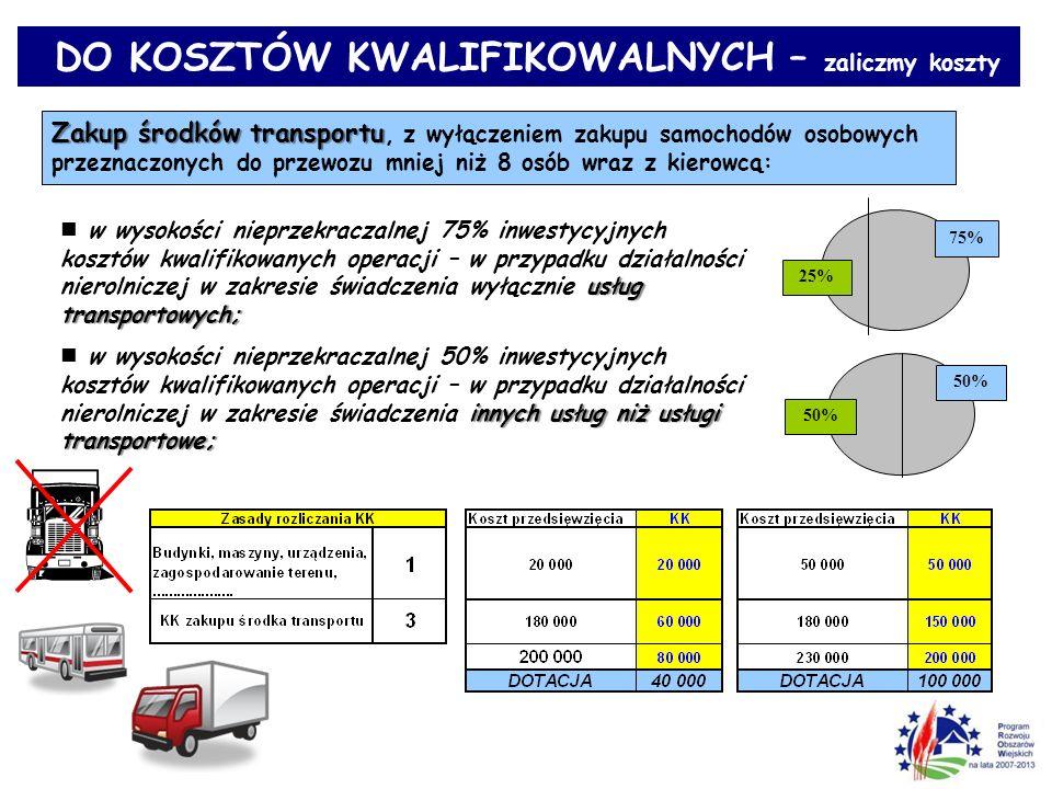 DO KOSZTÓW KWALIFIKOWALNYCH – zaliczmy koszty Zakup środków transportu Zakup środków transportu, z wyłączeniem zakupu samochodów osobowych przeznaczonych do przewozu mniej niż 8 osób wraz z kierowcą: usług transportowych; w wysokości nieprzekraczalnej 75% inwestycyjnych kosztów kwalifikowanych operacji – w przypadku działalności nierolniczej w zakresie świadczenia wyłącznie usług transportowych; innych usług niż usługi transportowe; w wysokości nieprzekraczalnej 50% inwestycyjnych kosztów kwalifikowanych operacji – w przypadku działalności nierolniczej w zakresie świadczenia innych usług niż usługi transportowe; 50% 75% 25%