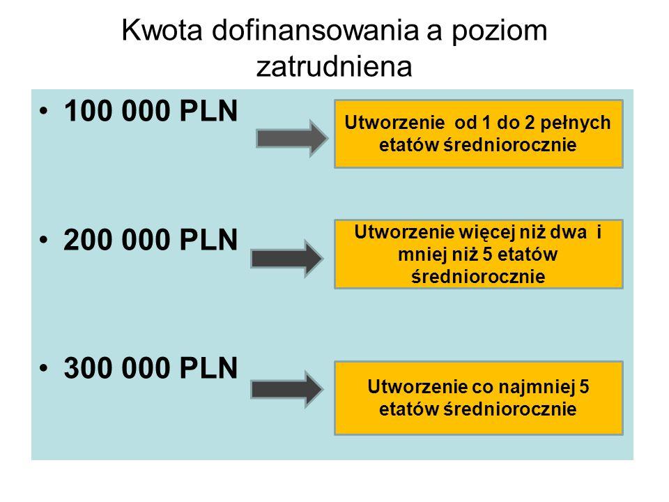 Kwota dofinansowania a poziom zatrudniena 100 000 PLN 200 000 PLN 300 000 PLN Utworzenie od 1 do 2 pełnych etatów średniorocznie Utworzenie więcej niż dwa i mniej niż 5 etatów średniorocznie Utworzenie co najmniej 5 etatów średniorocznie